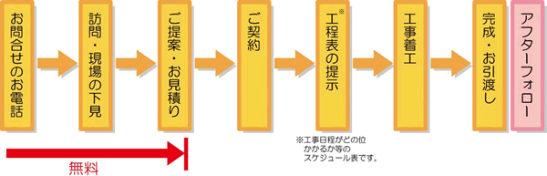 reform_nagare1